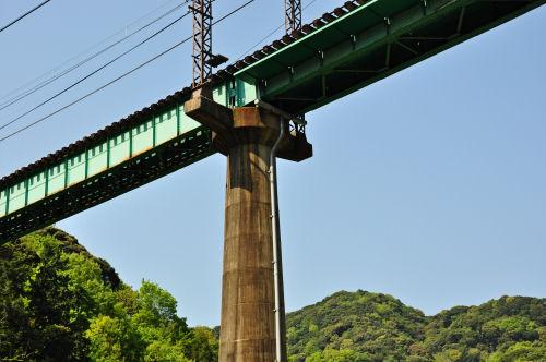 稲梓の陸橋